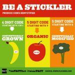 Diet-and-Nutrition-Scottsdale-PLU-Codes-Demystified-